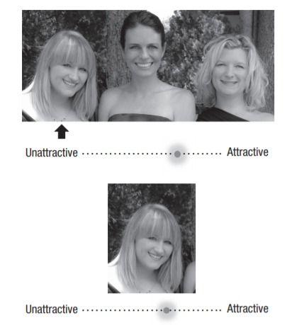 Procjena privlačnosti osobe veća je kada je dio skupine, u odnosu na situaciju kada je na slici prikazana sama.